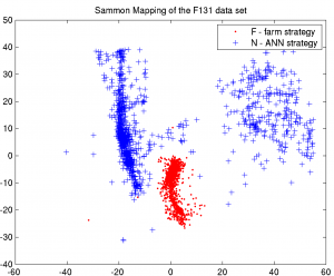 Sammon\'s mapping F131 data set